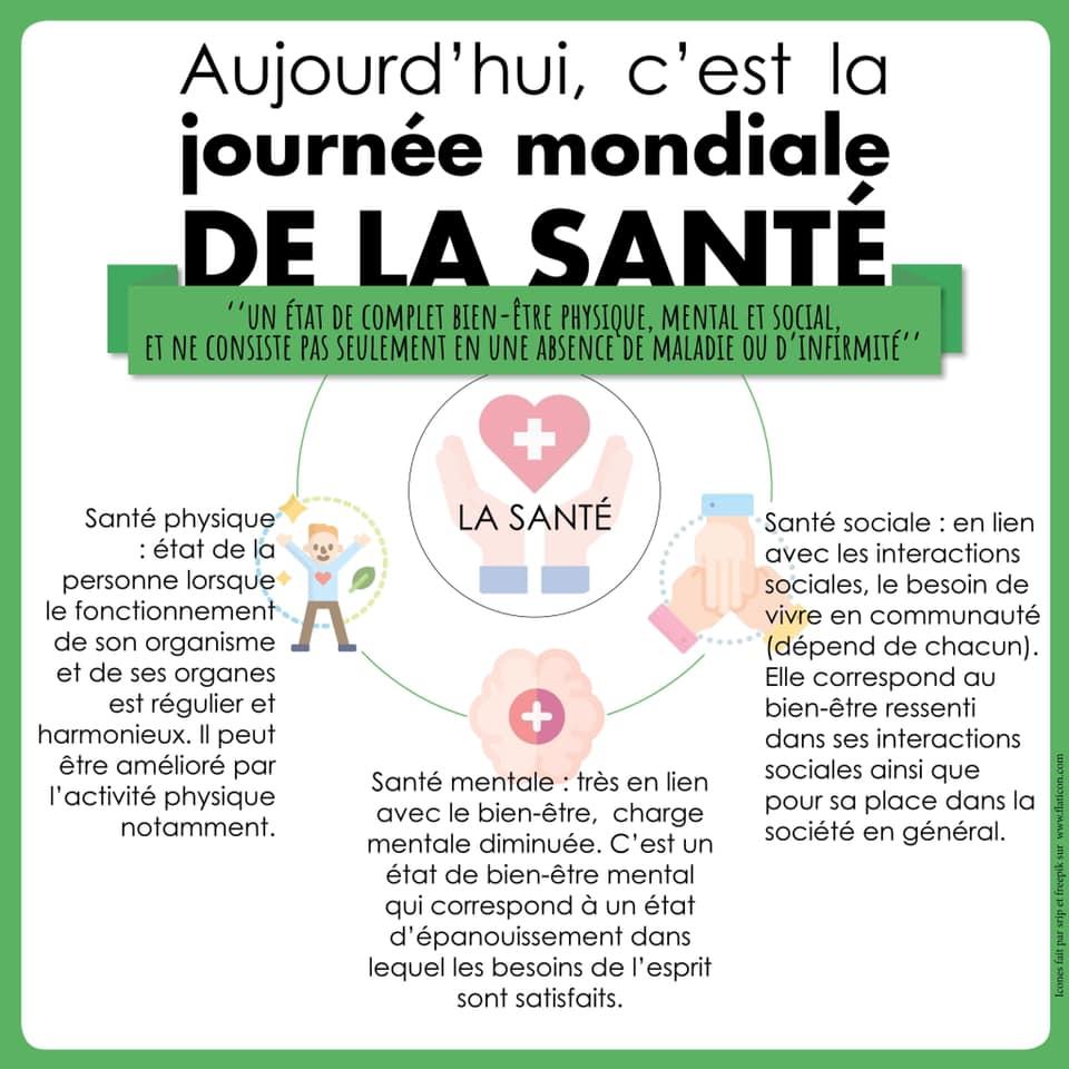 Santé1