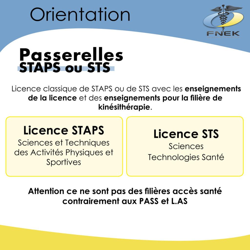 Orientation4
